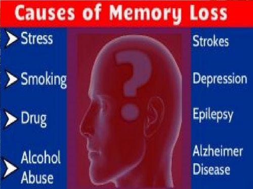 Bosan Menderita Amnesia Global Transien? dan apa yang dapat Anda